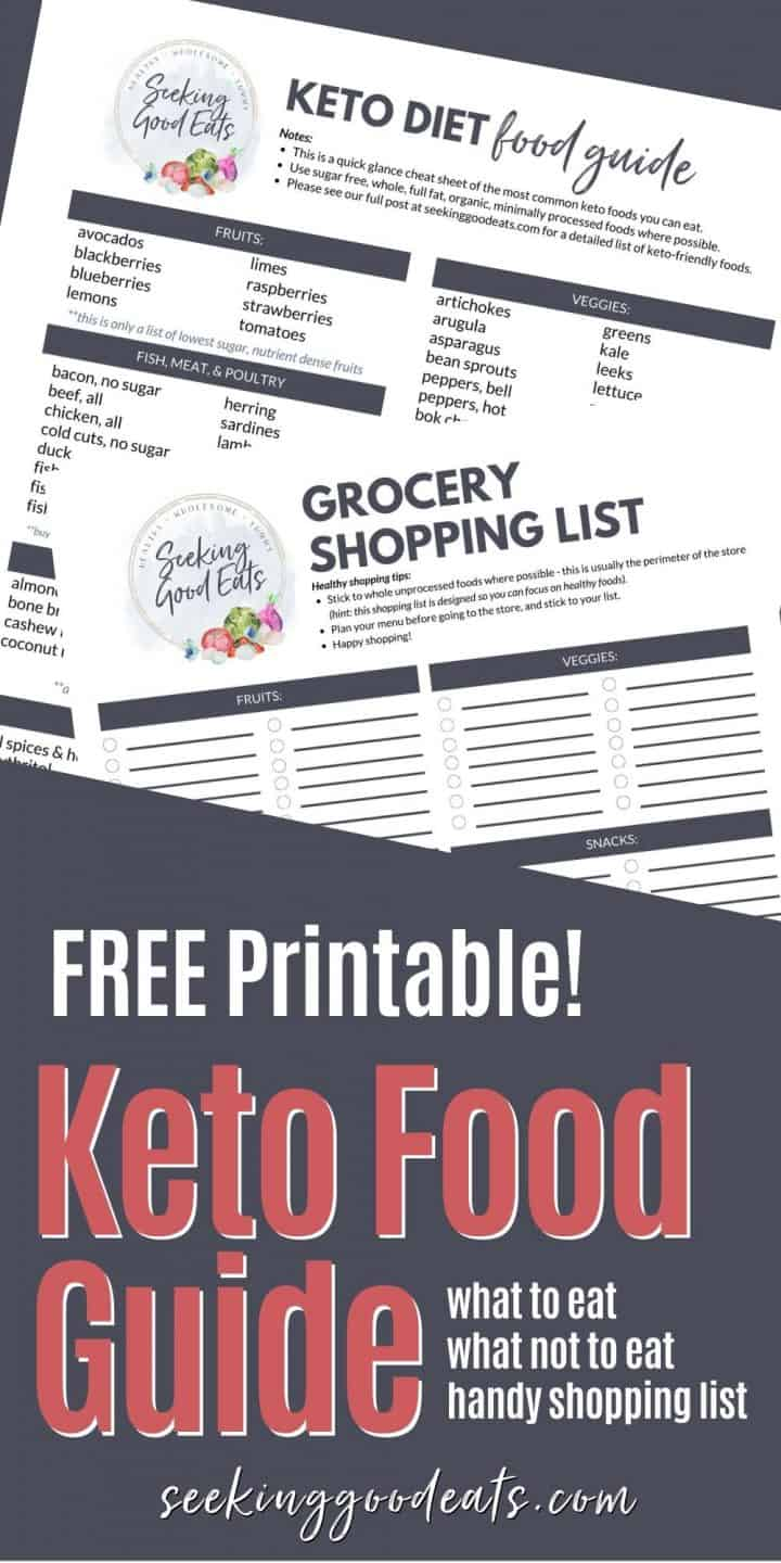 Pinterest pin with images of our keto diet food list and grocery shopping list