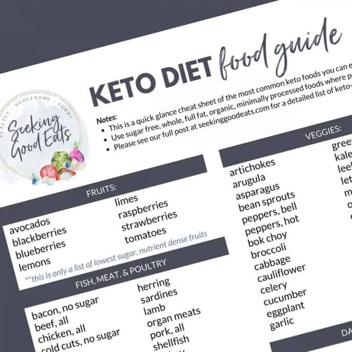 A printable quick glance keto food guide cheat sheet.